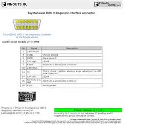 toyota lexus obd ii diagnostic interface connector pinout diagram pinoutguide