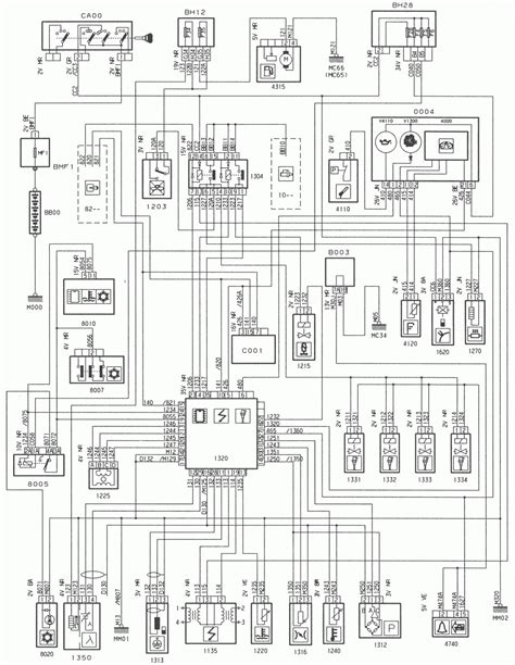 peugeot 206 hdi fuse box diagram wiring diagrams wiring