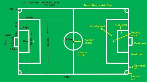 How To Make A Football Field Out Of Paper - football field easy marking plan