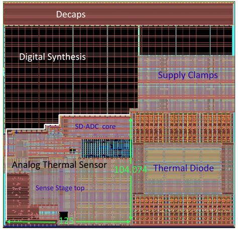 pengganti transistor b560 thermal diode calibration 28 images fluke 114 efsp nist true rms multimeter with nist