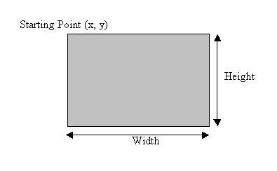 diagram length width height gdi rectangle and regions in vb net