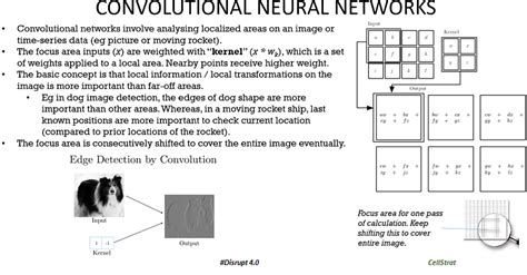 neural networks and learning learning explained to your ã a visual introduction for beginners who want to make their own learning neural network machine learning books aibytes convolutional neural networks explained cellstrat