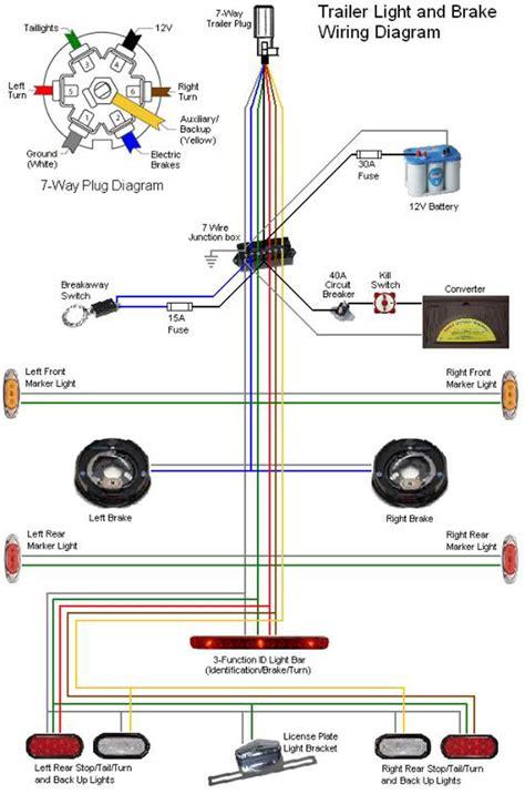 ford   trailer plug wiring diagram trailer wiring