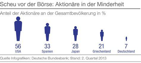 bank vergleich deutschland deutsche bank themendienst archiv anlage
