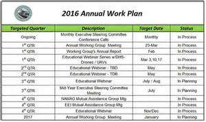 what is a work plan template work plan