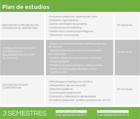Mba Uvm Plan De Estudios by Mba En Gesti 243 N De Recursos Humanos Universidad Americana