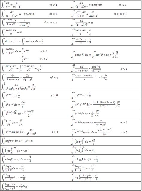 Table Of Integrals by Integral Table Related Keywords Integral Table