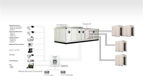 residential electrical wiring diagrams wiring diagram