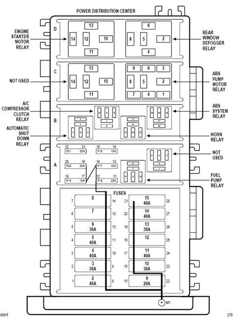 96 grand fuse box diagram jeep wrangler fuse box diagram grand fuse box