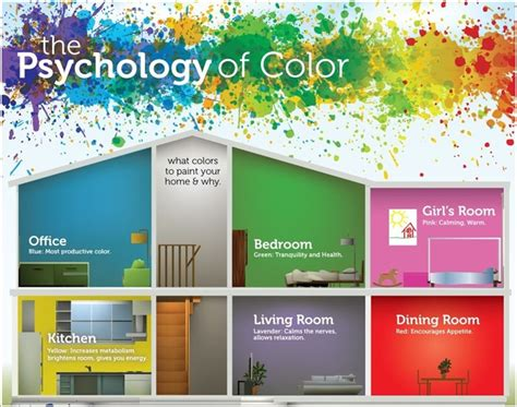 effect of colors on mood effects of room color schemes on your mood