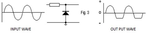 diode limiters and clers diode limiter circuit 28 images zener diode zener diode as voltage regulator in electric