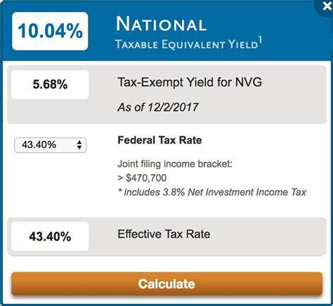 calculator new tax plan the best 6 yields for the new tax plan nasdaq com