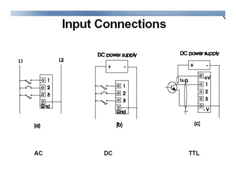 plc output wiring diagram plc components wiring diagram