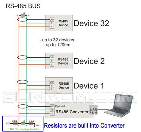 rs 485 pin diagram rs485 rj45 pinout diagram wiring diagram