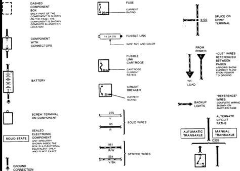 electrical schematic symbols disconnect get free image