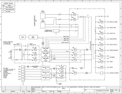 impianto elettrico capannone industriale forno rotor cucina progetto impianto elettrico capannone