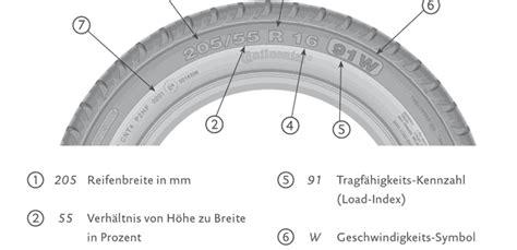 Motorradreifen Alter Bestimmen by Reifenkennzeichnung Im Autolexikon Erkl 228 Rung Zum Reifen