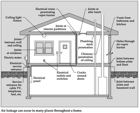 elements of house music elements of house 28 images modern house craftsman