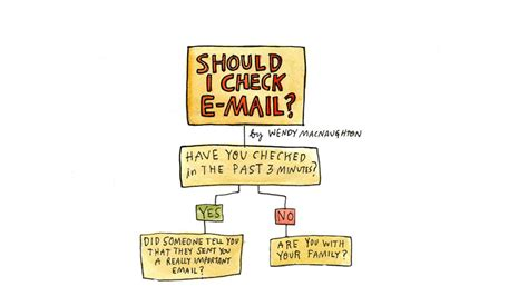 Search Your Email Should You Check Your Email Gizmodo Australia