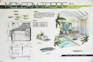 sustainable design for interior environments interior environmental design waraphorn