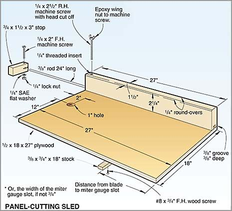 Table Saw Sled Plans by Woodworking Table Saw Jigs Panel Cutting Sled Bob