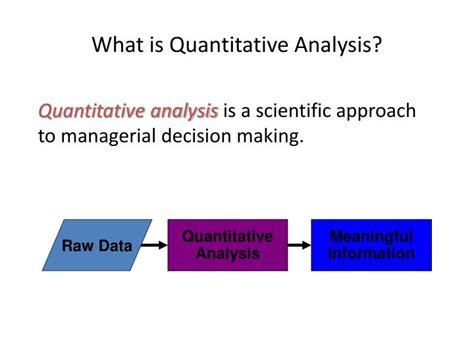 What Us Mba In Quantitative Analysis by Ppt Quantitative Analysis For Business Powerpoint