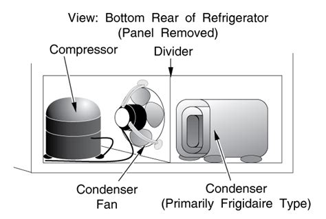 refrigerator fan not running true refrigerator compressor wiring diagram wiring