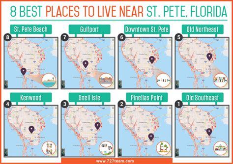 8 Places Where Id To Live by The 727 Team 187 The Top 8 Best Places To Live Near St