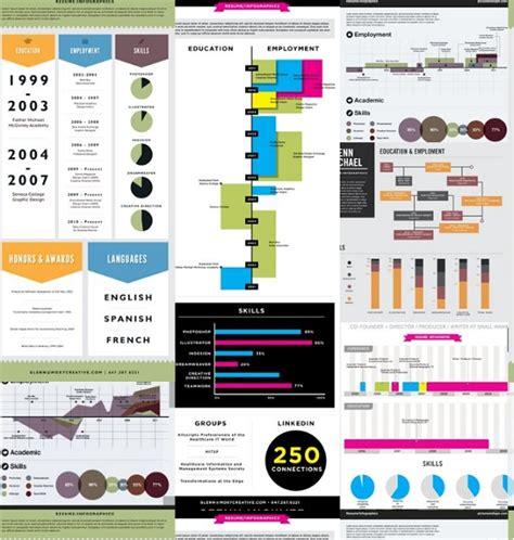 Plantillas De Curriculum Vitae Infografia Herramientas Para Curr 237 Culum Con Infograf 237 As Hacer Curriculum