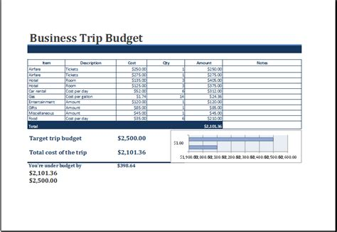 ms excel printable business trip budget template excel