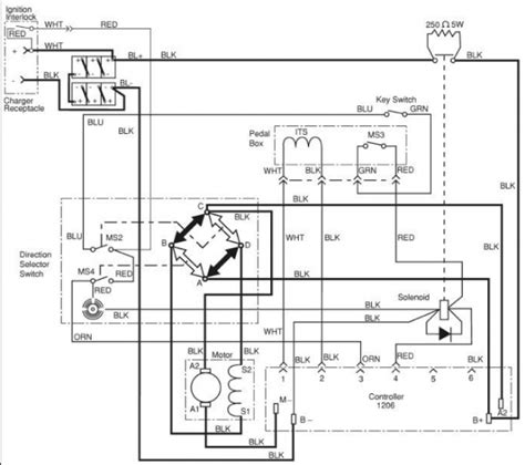 1985 ezgo gas wiring diagram wiring diagram with description