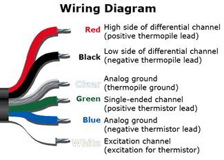 black and blue electrical wiring apogee instruments differential vs single ended measurements