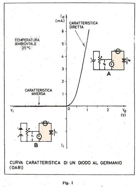 transistor z2 corso radio stereo transistor 04 corso radio stereo 1960 fisica