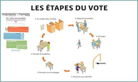 bureau de vote 駘ections professionnelles un guide du vote accessible pour quot fl 233 cher quot le scrutin