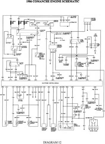 1991 jeep grand wagoneer wiring diagram 1991 free engine