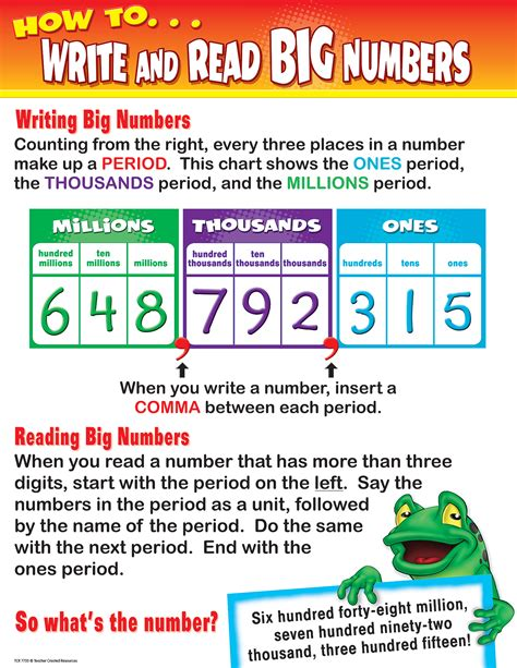 Essay About Reading And Writing by How To Write Read Big Numbers Chart Tcr7733 Created Resources