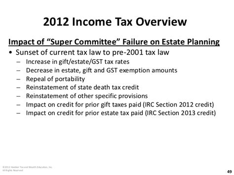 gift is exempt under which section bob keebler sle presentation income estate tax