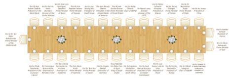 dinner seating plan template table plan gallery