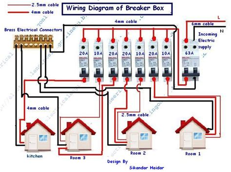 how to wire and install a breaker box electrical 4u