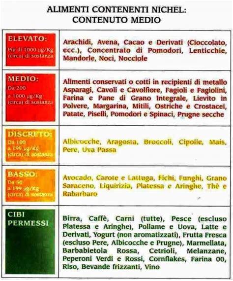 lista alimenti senza nichel alimenti contengono nichel ecco la guida