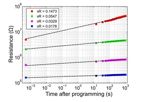 resistor drift resistor drift 28 images resistor divider drift when 5ppm 5ppm 5 ppm precision hub blogs ti