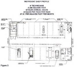 Auto Body Shop Floor Plans Small Auto Repair Shop Floor Plan Car Pictures