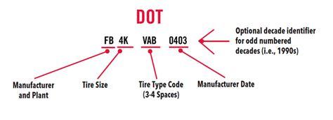 dot date code yokohama tire corp yokohama tire corporation