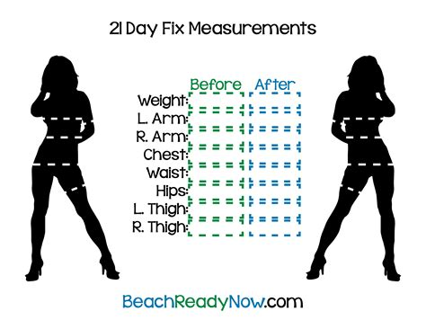 21 day fix color code how to take measurements ready now
