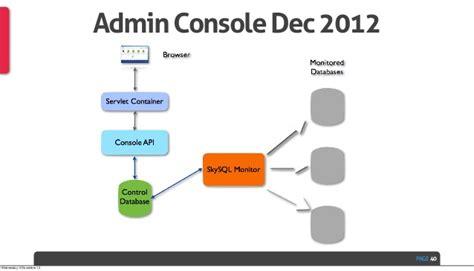 apache tomcat console tomcat admin console access
