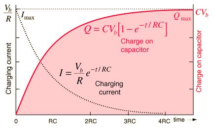 capacitor charge time measurement measurement verifying supercapacitor capacity electrical engineering stack exchange