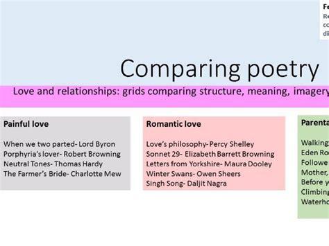 Themes In Love S Philosophy | love s philosophy zoro blaszczak co