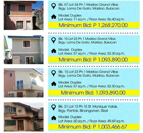 pag ibig housing loan in cebu pag ibig foreclosed properties april 2017 para sa pinoy