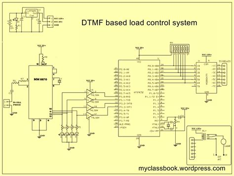 dtmf based load system home automation