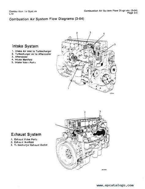 cummins  troubleshooting  repair manual